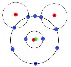 Atombindungen