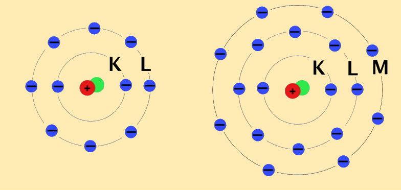 neu_EA_4.2-5 Na_Cl_Ion