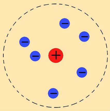 EA_1-3 Kernhuellenmodell